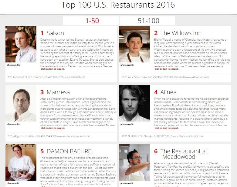 Opinionated About Dining – Top 100 U.S. Restaurants 2016