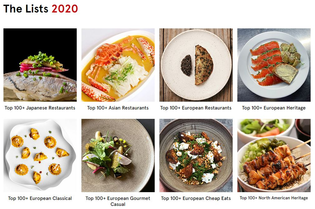 Opinionated About Dining – 2020 North America Top 100+