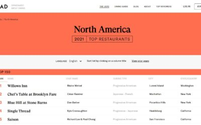 OAD – Ranked #1 Willows Inn – North America 2021 TOP RESTAURANTS